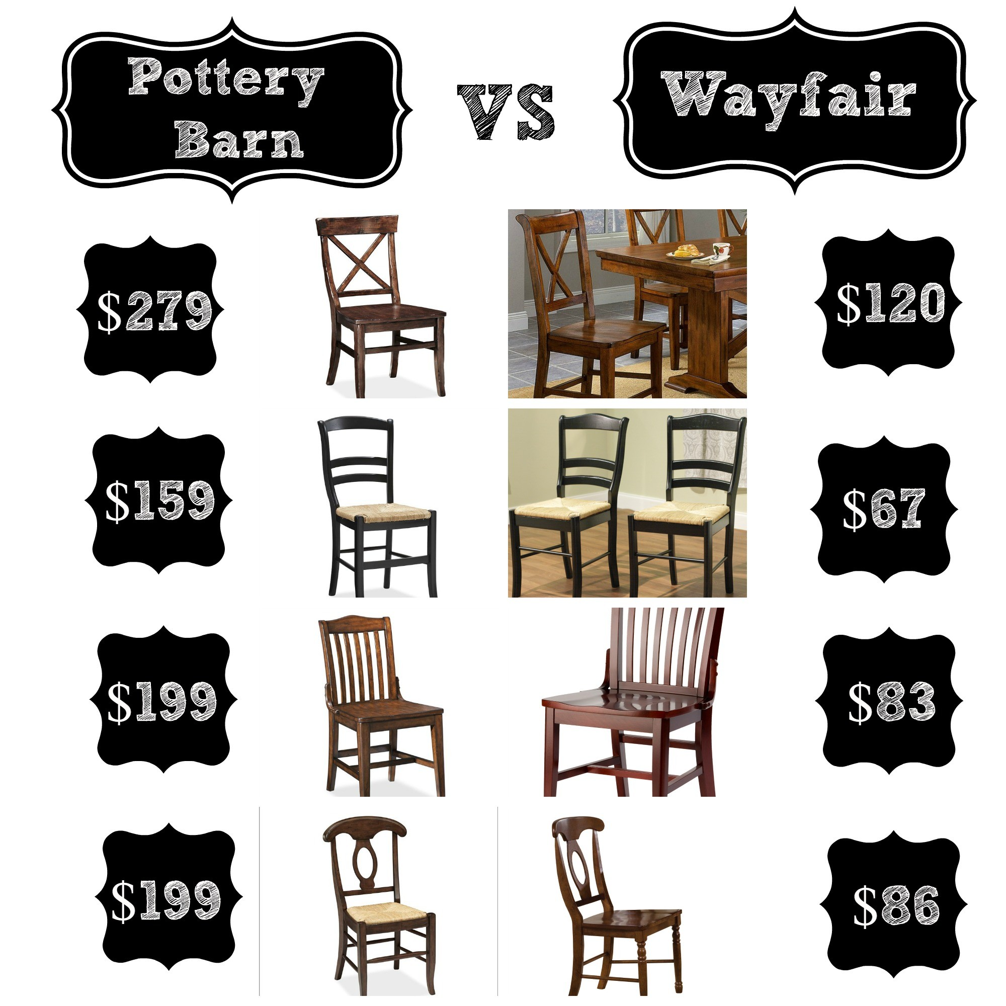 Decor Look Alikes | Pottery Barn vs Wayfair : Dining Chairs