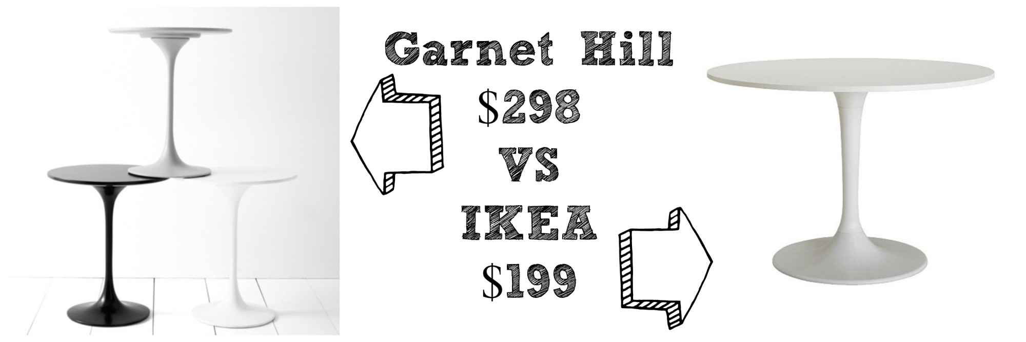 Decor Look Alikes | Garnet Hill VS IKEA Tulip Tables