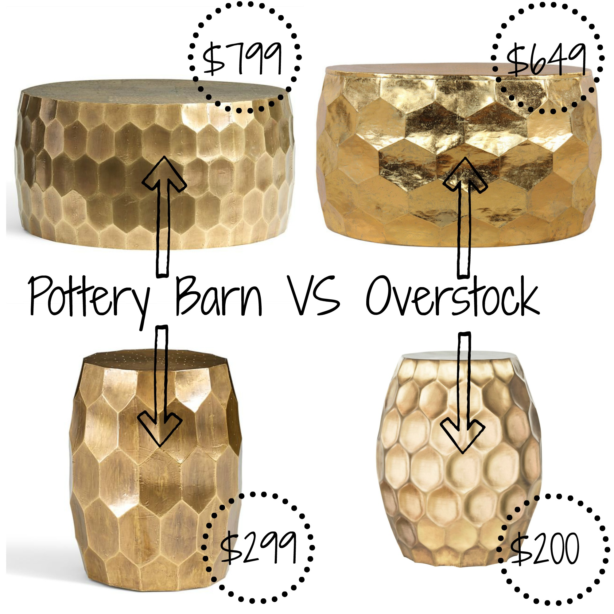 Decor Look Alikes | Pottery Barn Vintage Metal-Clad Tables